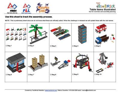 Techbrick 2013 14 Resources